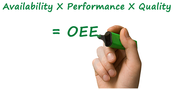 OEE calculation software   How to calculate OEE