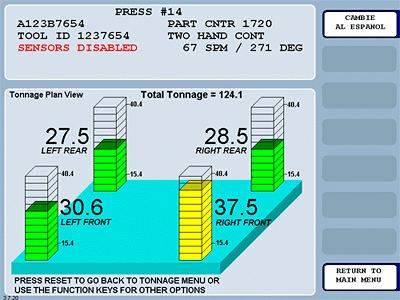 AutoSetPAC Load Monitor Plan View