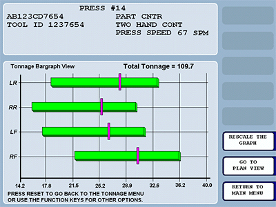 AutoSetPAC Tonnage Monitor Bar Graphs