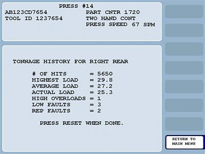 AutoSetPAC Load Monitor Tonnage History