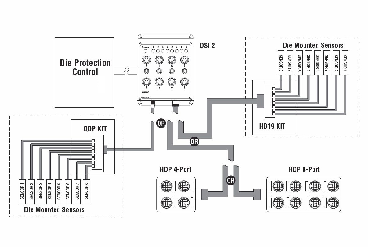 die protestion sensors wintriss controls group sensor connection block diagram