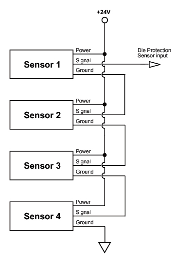 die protection - connecting multiple sensors for stripper plate detection