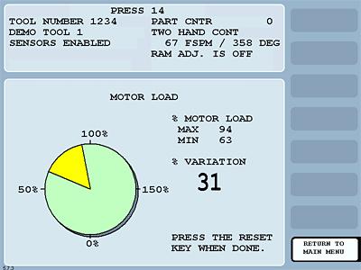 WPC 2000 - Option 2 Motor Current Display